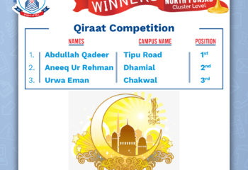 Inter Allied Cluster Result (Qirat Competition) Post Design_JPG
